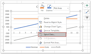 Excel Break Even Analysis Template How To Do Break Even Analysis In Excel