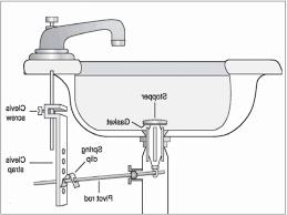 kitchen sink drain parts diagram best of until parts a bathroom sink unique kitchen sink plumbing