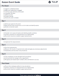 Lean Simulations A Practical Guide To Kaizen Events