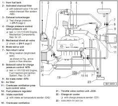 skoda superb engine diagram skoda wiring diagrams online