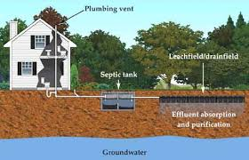 in the last two articles we covered a few diffe options for dealing with waste water namely a grey water system composting toilet