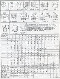 Motor Frame Size Chart Nema Nema Motor Frame Size Chart Flowerxpict Co