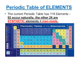 Introduction to Chemistry Unit D Chapter 1.1 NCSCOS 4.01 and ppt ...