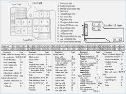 2006 bmw 525i fuse box diagram stolac org bmw 525i fuse box diagrams at Bmw 525i Fuse Box Diagrams