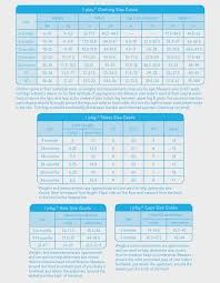 11 Disclosed Huggies Sizes Weight Chart
