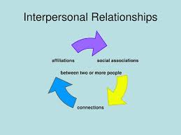 Interpersonal Relationships Ppt Interpersonal Relationships Increasing Interpersonal