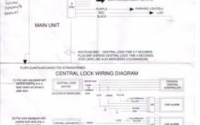 front door commercial keypad entry systems in entry doors front door commercial keypad entry systems keyless entry system wiring diagram