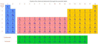 9 Awesome Websites to Learn the Periodic Table – These Cool Websites
