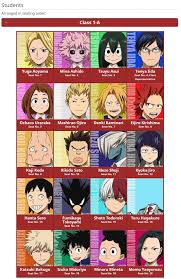 Bnha Seating Chart Bnha Class B Tumblr
