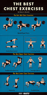 12 Competent Chest Workout Chart Step By Step
