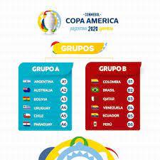 ملاعب - Mala3ib - مجموعتا كوبا أمريكا 2020، الشمالية تقام...