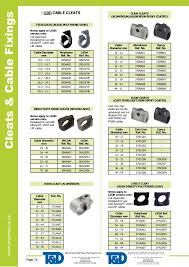 Swa Gland Chart Prysmian Cable Joints Cable Cleats Cable Glands