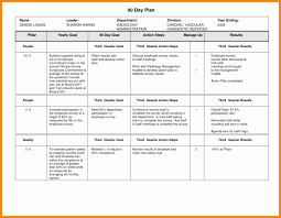 10 Awesome Free 30 60 90 Day Sales Plan Template Download