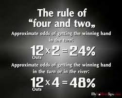 Texas Holdem Hand Odds Chart Pot Odds In Texas Holdem