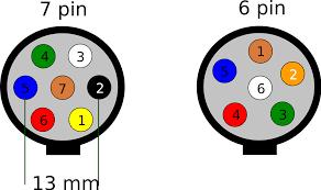 trailer wiring diagram guide hitchanything com rv repairs tearing 7 pin trailer wiring diagram with brakes at 7 Pin Plug Wiring Diagram