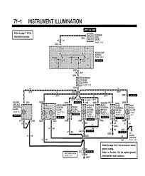 1992 ford explorer interior fuse box diagram fixya
