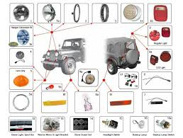 interactive diagram jeep cj steering components jeep cj parts interactive diagram jeep cj lights cj lights 55 86 morris 4x4 center