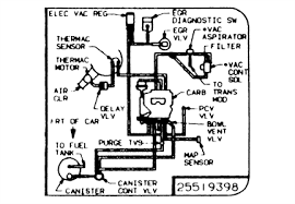 need pictured vacuum diagram for 1983 oldsmobile 307 5 0 fixya dcbfa26 gif