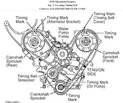 wrong engine diagram my engine is a 3 0 12 valves and only attached images