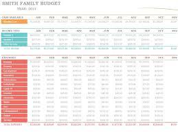 Best Photos of Family Budget Worksheet - Family Budget Worksheet ...