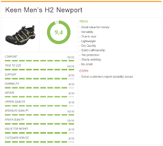 Keen Size Chart Inches Best Hiking Sandals For Men 2016 Sole Labz Reviews