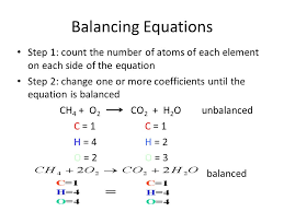 balancing equations step 1 count the number of atoms of each element on each side