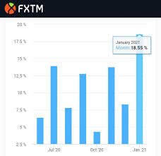 Forextime limited (www.forextime.com/eu ) is regulated by the cyprus securities and exchange commission with cif… Fxtm Twitter Search
