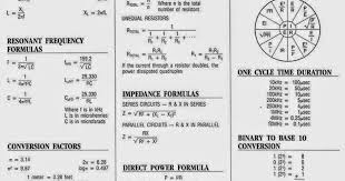 basic electrical formulas electrical engineering updates complete electrical formulas sheet electrical engineering updates