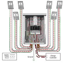 nema l14 30r wiring diagram wiring diagram and schematic wiring diagrams for nema configurations photo al wire diagram