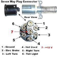 elektronik us wp content uploads semi trailer wiri semi trailer wiring harness Tractor Trailer Wiring Harness #26