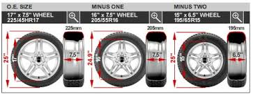 Car Wheel Sizes Chart Winter Tire Info Cartype