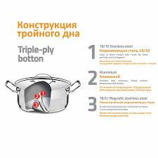 Купить <b>Набор посуды</b>. <b>4 предмета</b> Tramontina