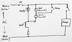 pid espresso coffee machine mod me tions it s a fairly simple circuit when cold the red and black thermostat are closed and supply power to the heating element at about 100 degrees the red