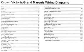 2008 crown victoria grand marquis original wiring diagram manual covers all 2008 ford crown victoria models including the lx and all 2008 mercury grand marquis models including the gs and ls