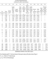 Pipe Wall Schedule Chart Api 5l Line Pipe Dimensions Api 5l Pipe Sizes Schedule