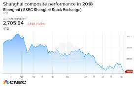 Chinese Stock Market Chart 2018 Chinas Stock Market Plunge Will Not End Its Trade War With Us