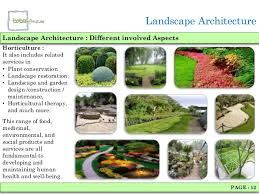Landscape ArchitectureLandscape Architecture ...