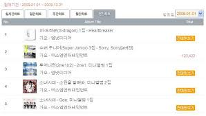 Album Charts 2009 100 Best Selling Korean Albums 2009 K Entertainment