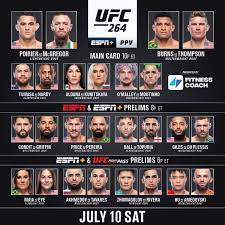UFC 264' results: Dustin Poirier vs Conor McGregor in Paradise, Nevada –  CONAN Daily