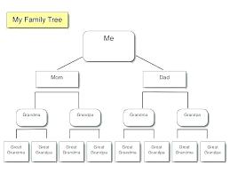Family Tree Printable Family Tree Template Free Printable