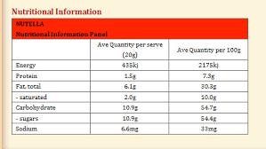 nutrition facts nutella nip