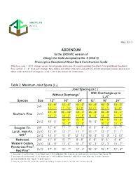 Lvl Span Table Waleoyerinde Info