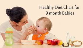Baby Food Chart 9 Months Old Healthy Diet Chart For 9 Month Old Indian Baby Baby Life India