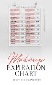 Makeup Expiration Chart Free Printable Cosmetics Expiration Chart Know When Its