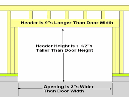 garage door sizes rough opening garage door rough opening measurements