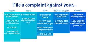Filing A Complaint Texas Watch