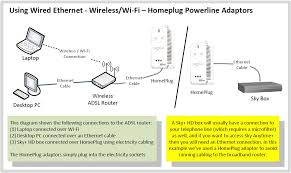 rogers home phone wiring diagram wiring diagrams schematics comcast x1 wiring diagram comcast home telephone wiring diagram wiring diagram database broadband wiring diagram home satellite wiring diagram magnificent comcast home wiring diagram