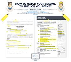 How To Organize Your Resume How To Tailor Your Resume To The Job Description Career 23
