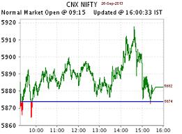 Nifty Premium Chart Tripleint Com