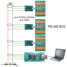 similiar rs485 keywords details about rs 485 convertitore usb rs485 75176